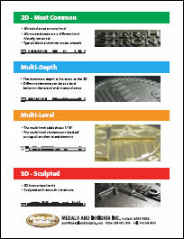 Quick Reference Flyer Explaining 2D, 3D, Multi-Level and Multi-Depth