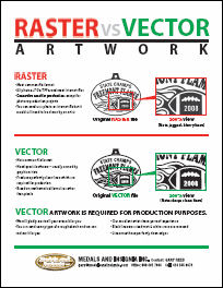 Quick Reference Flyer Explaining Raster and Vector Artwork